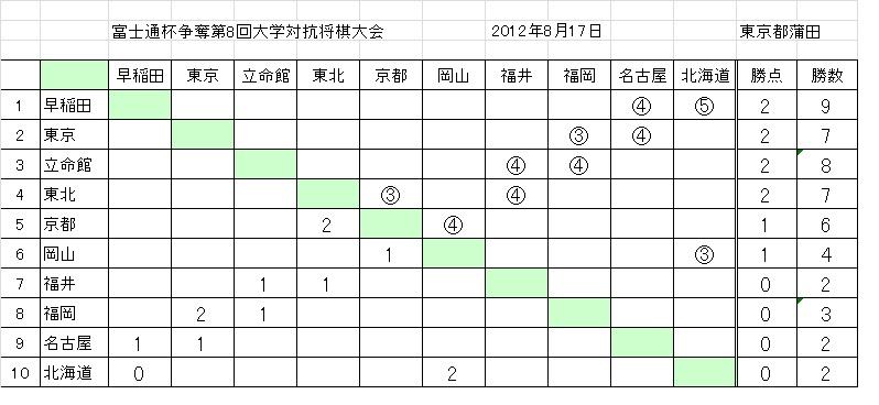 Fujitu201202_2