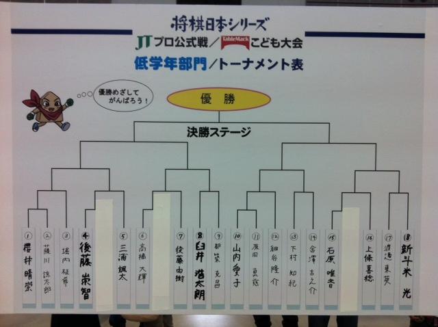 テーブルマークこども将棋大会 低学年決勝トーナメント