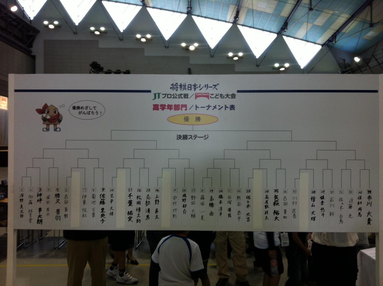 テーブルマークこども将棋大会 高学年決勝トーナメント