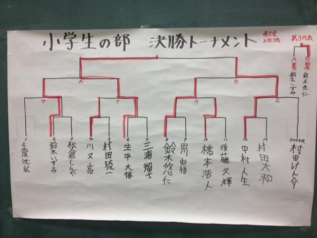 学生将棋大会 小学生の部
