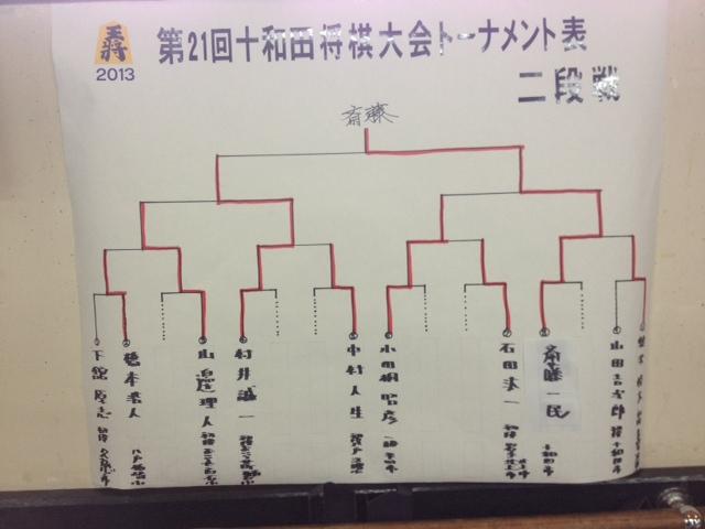 十和田場所 二段位獲得戦