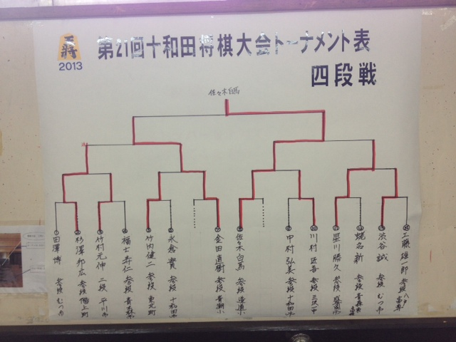 十和田場所 四段位獲得戦