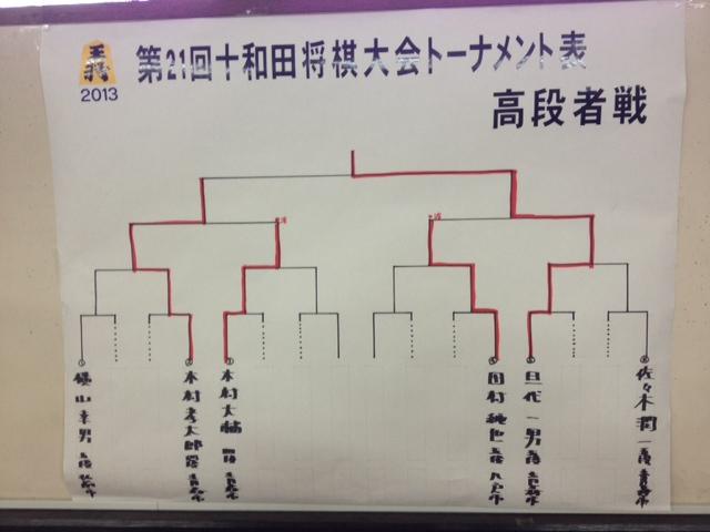 十和田場所 高段者戦