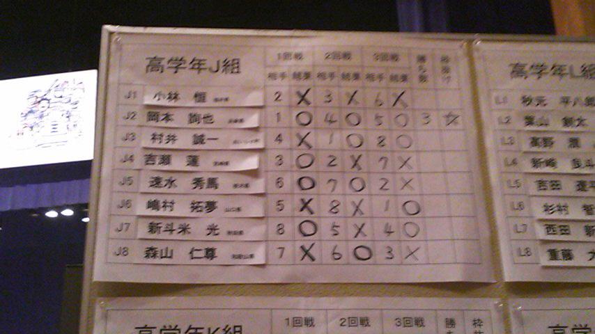 倉敷王将戦4