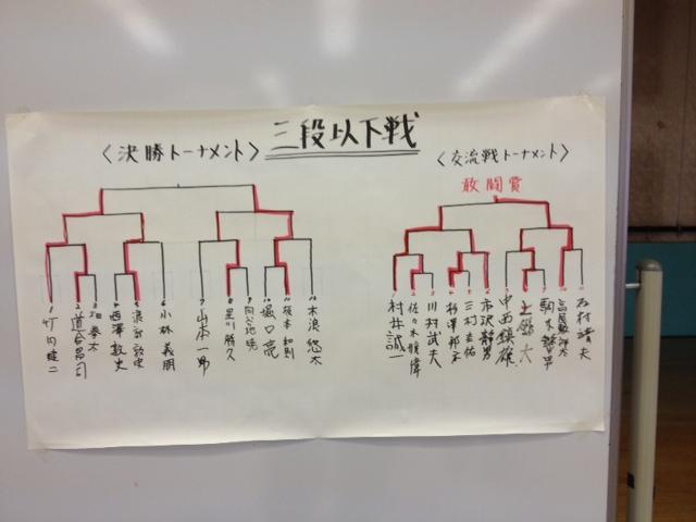 田面木場所 三段位獲得戦