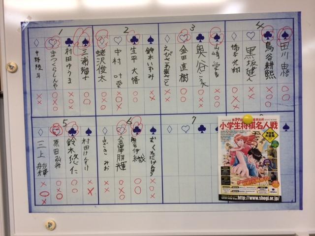 学生将棋大会小学生の部 予選