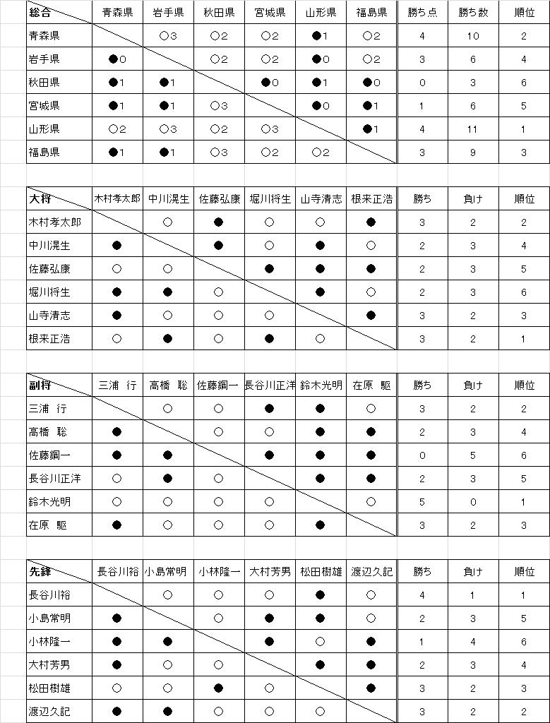 Tohokurokken2014002