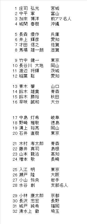 Amameijinkesshou2014_2