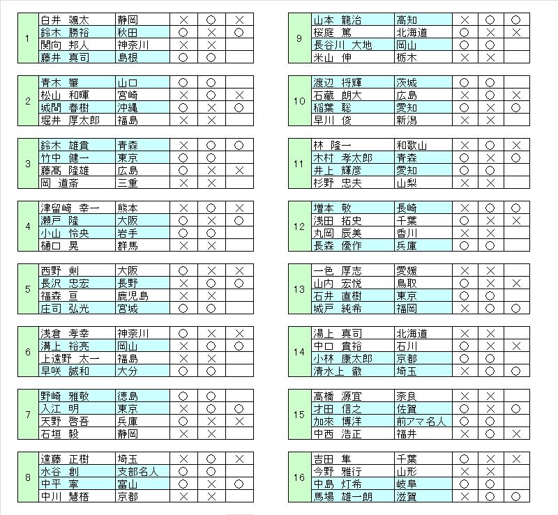 Amameijinyosen2014_2