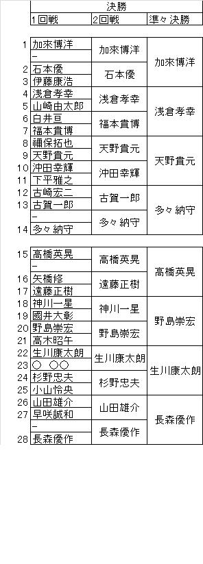 Akahatakesshou201401_2