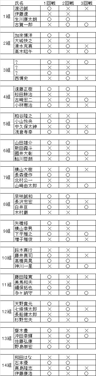 Akahatayosen2014_3