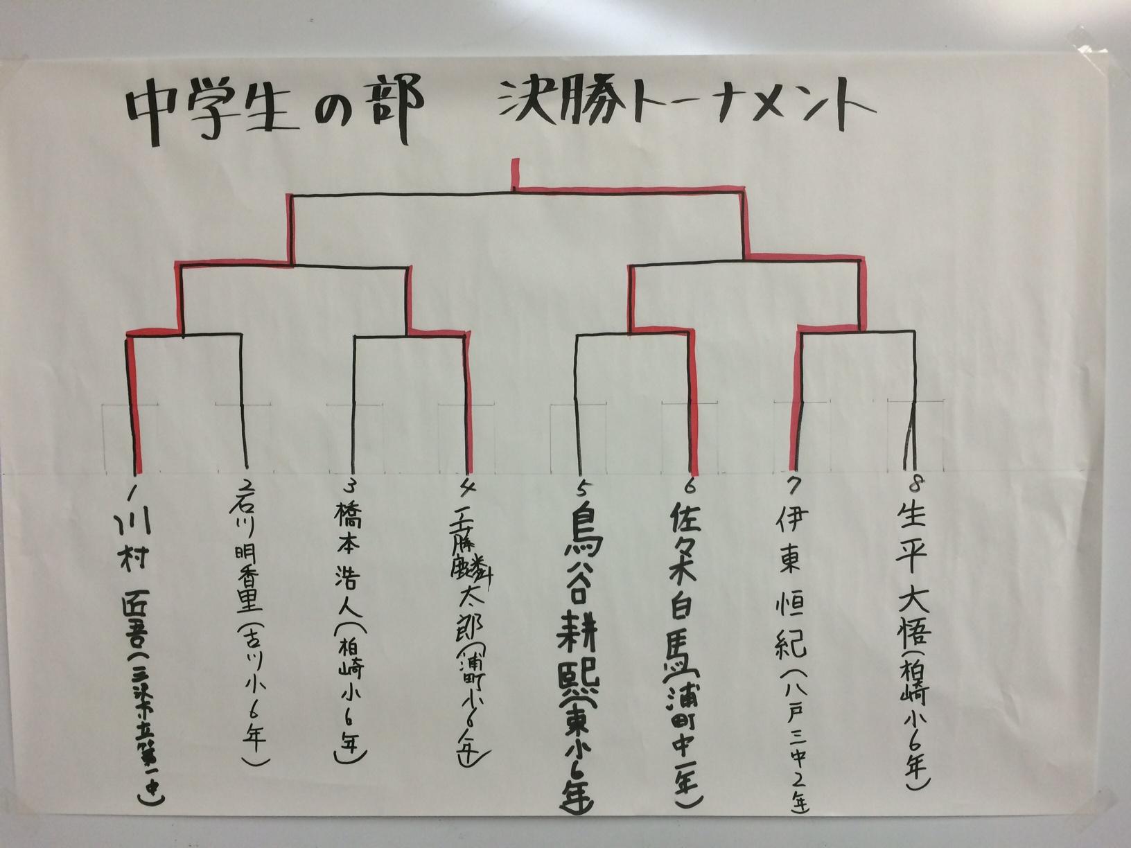 学生将棋大会 中学生の部