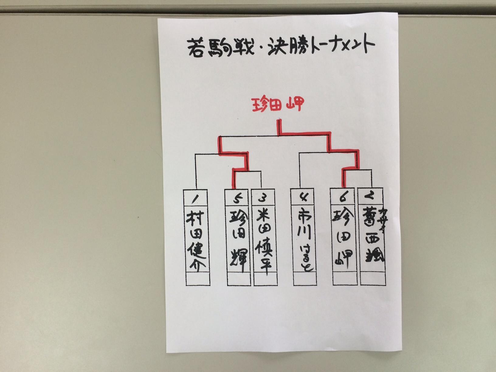 十和田場所 若駒戦 結果