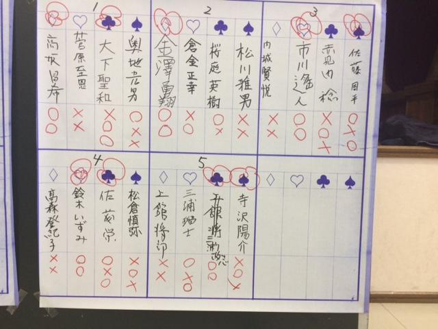 田面木場所 初段位獲得戦 結果