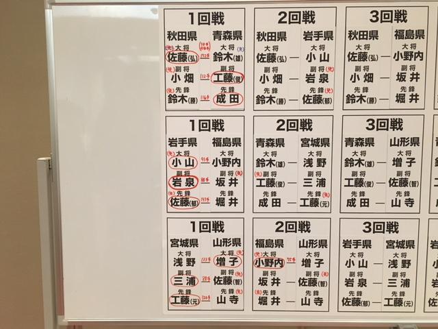 東北六県大会1回戦結果