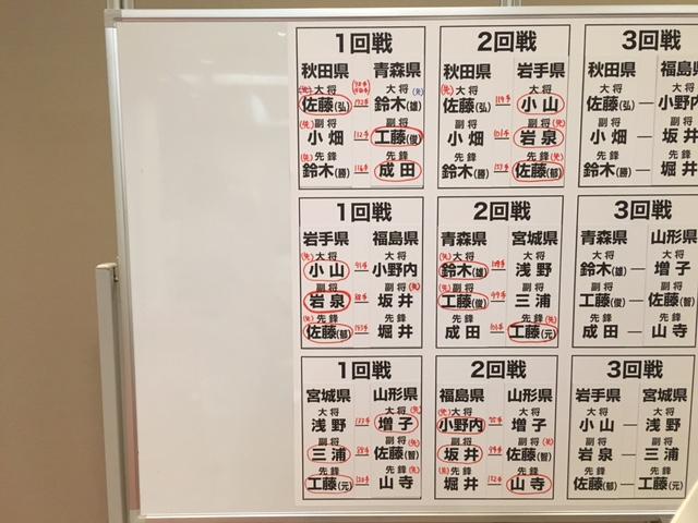 東北六県大会2回戦結果