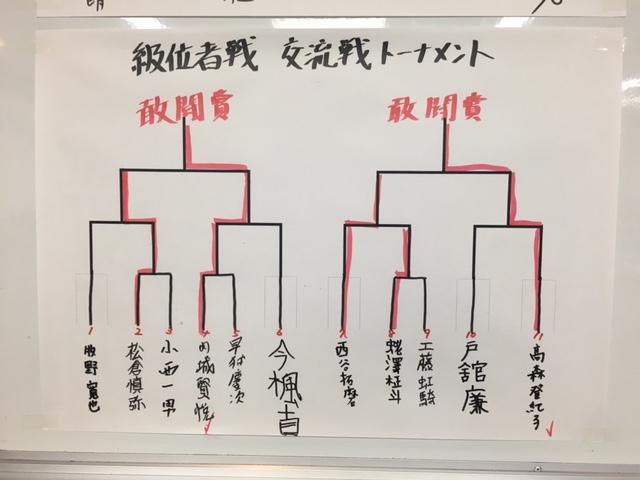 池田杯 級位者戦