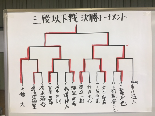 田面木場所 三段以下