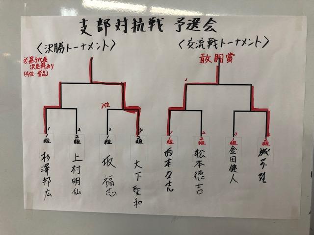 八戸支部対抗代表決定戦