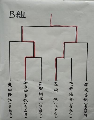 20110104
